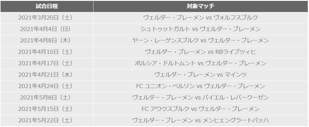 ブレーメンのサイン入り限定ユニフォーム争奪キャンペーン試合日